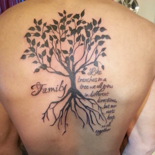 100's of Family Tree Tattoo Design Ideas Pictures Gallery