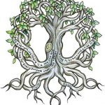 Celtic Tattoos 2 150x150 - 100's of Celtic Tattoo Design Ideas Picture Gallery