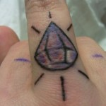 finger Tattoos 6 150x150 - 100's of Finger Tattoo Design Ideas Picture Gallery